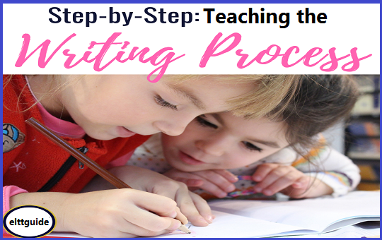Teaching The Writing Process to ESL/EFL Learners - $3.99